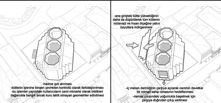 Büyükada Çarşı Camii mimari açıklama raporu