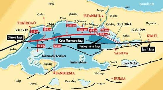 Uzmanlardan İstanbul'a Tsunami Uyarısı