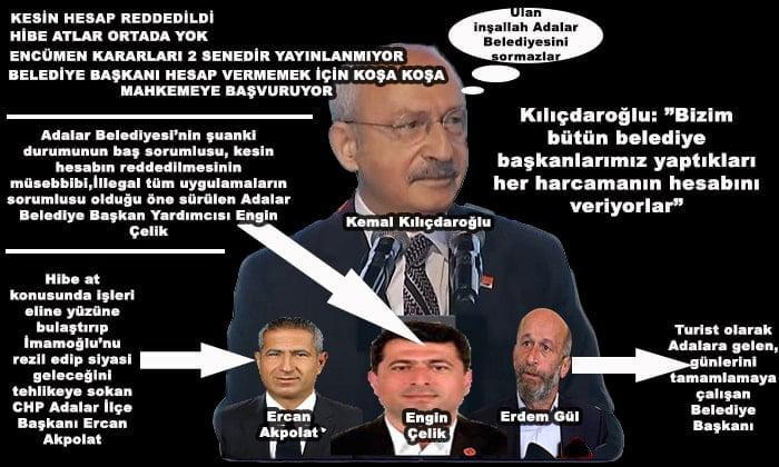 Sayın Kılıçdaroğlu, anladığımız kadarıyla Adalar'dan bihabersiniz!